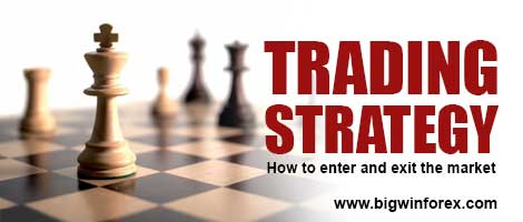 Trading Strategy: How To Enter And Exit The Market